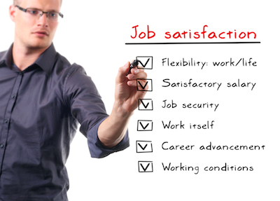 Job satisfaction checklist