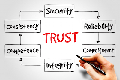 Trust and integrity make the best recruiters