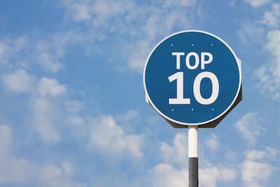 Top 10 industries for executive level jobs.
